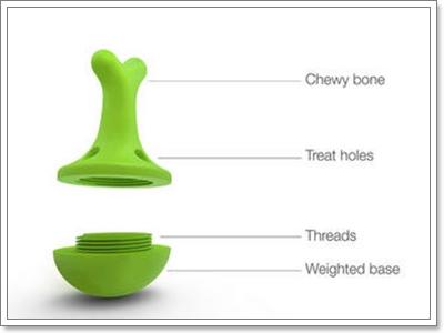 Dogilike.com :: เลือกของเล่นเสริมทักษะให้สุนัข